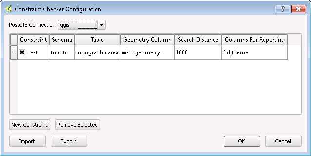 Example of the Constraint Checker plugin configuration