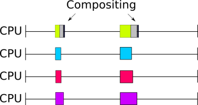 QGIS Multi-threaded Rendering - Lutra Consulting