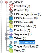 addressbase Table